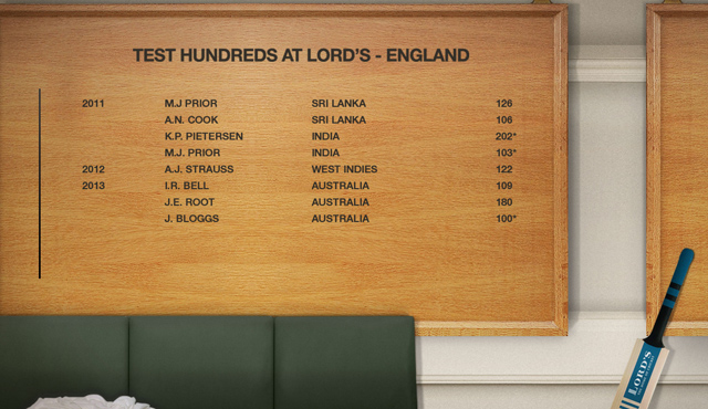 Get on the Honours Boards