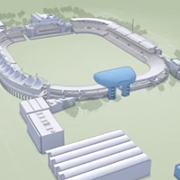 The Interactive 3D Model of Lord's